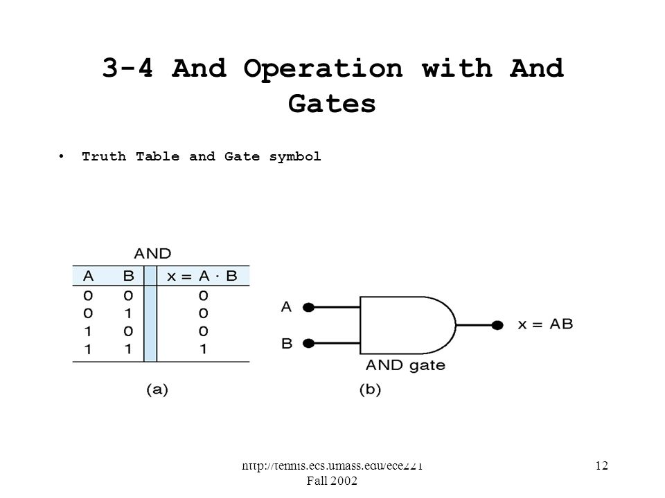 3-4 And Operation with And Gates