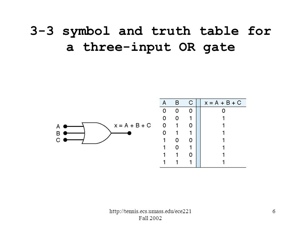 3-3 symbol and truth table for a three-input OR gate