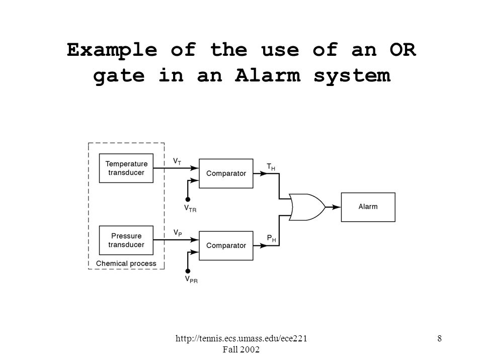 Example of the use of an OR gate in an Alarm system