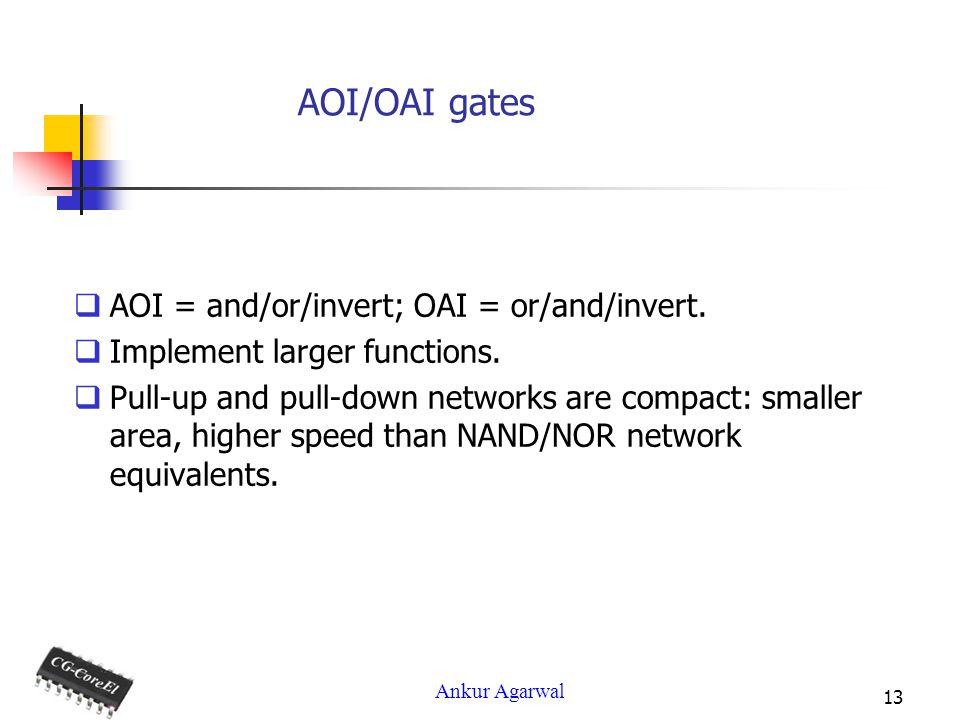AOI/OAI gates AOI = and/or/invert; OAI = or/and/invert.