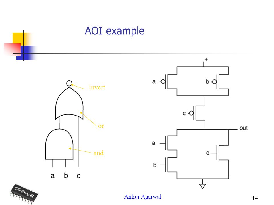 AOI example invert or and 12