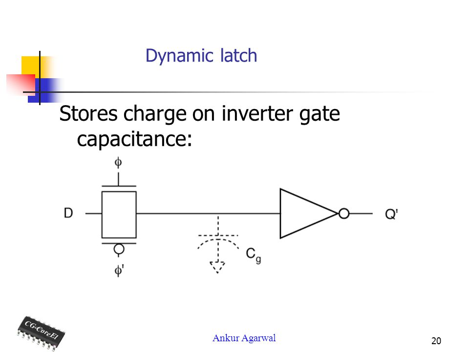 Stores charge on inverter gate capacitance:
