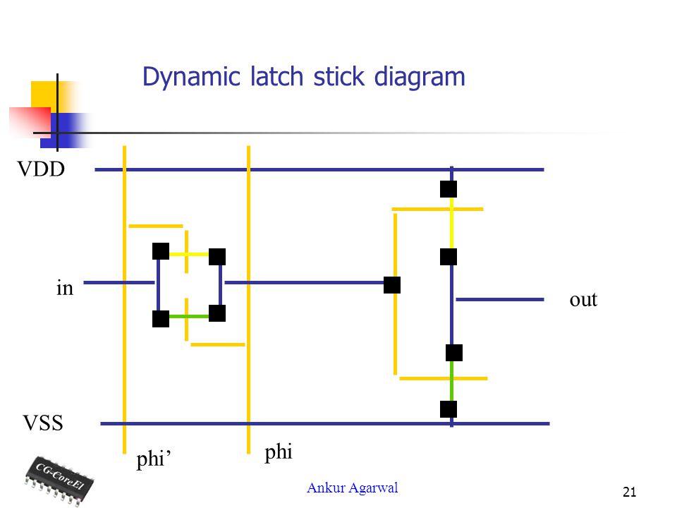 Dynamic latch stick diagram