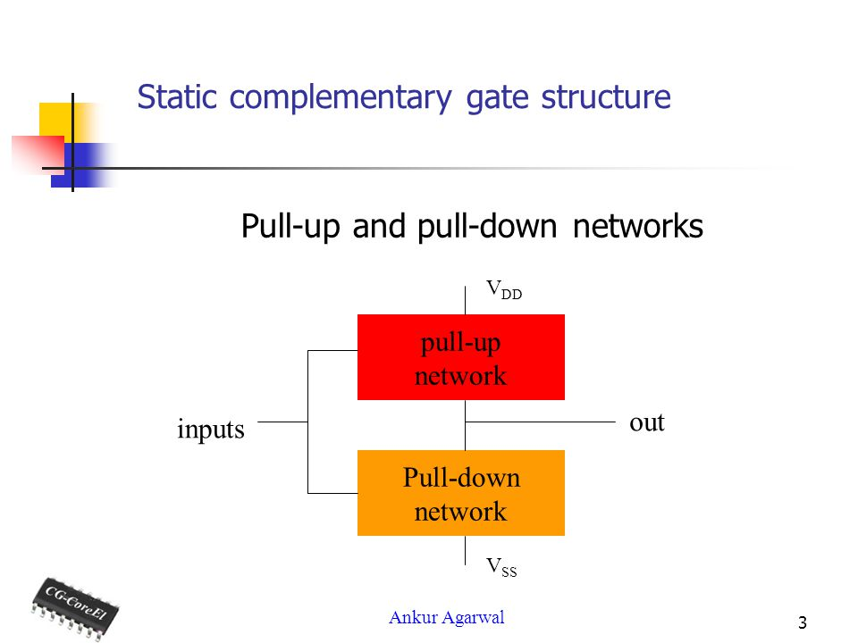 Static complementary gate structure