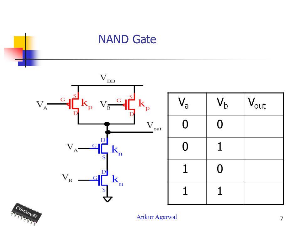 NAND Gate Va Vb Vout 1