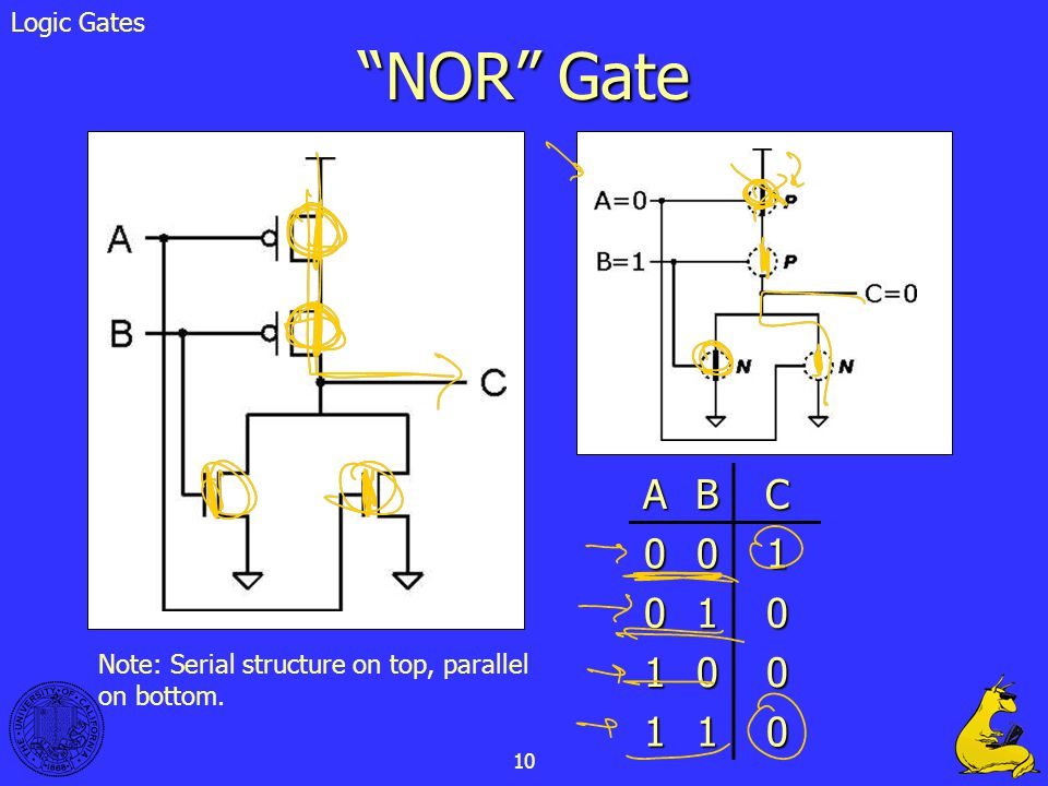 NOR Gate A B C 1 Logic Gates