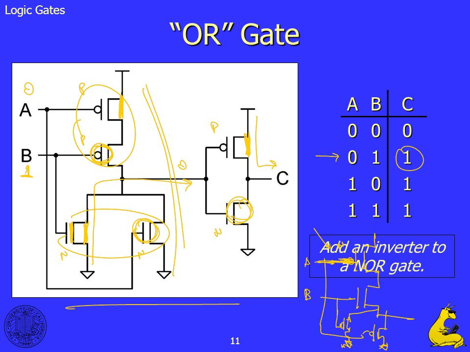 Add an inverter to a NOR gate.
