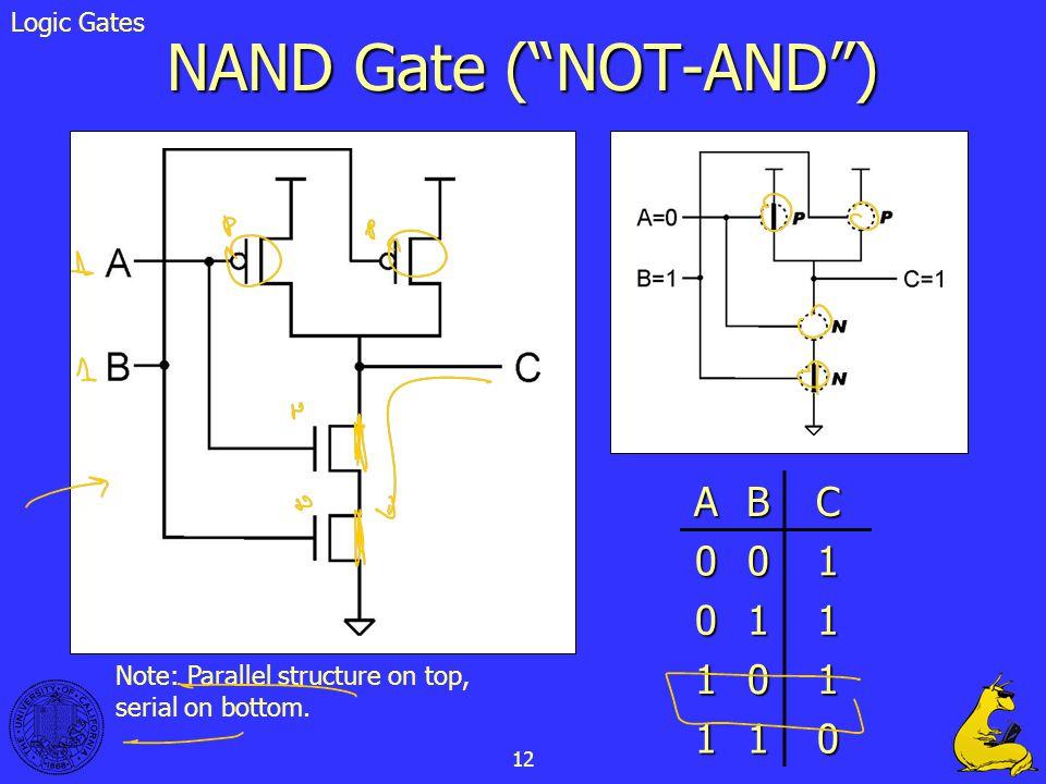NAND Gate ( NOT-AND ) A B C 1 Logic Gates