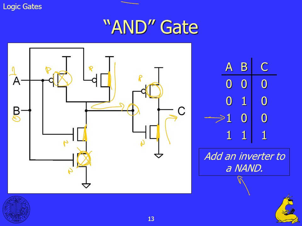 Add an inverter to a NAND.
