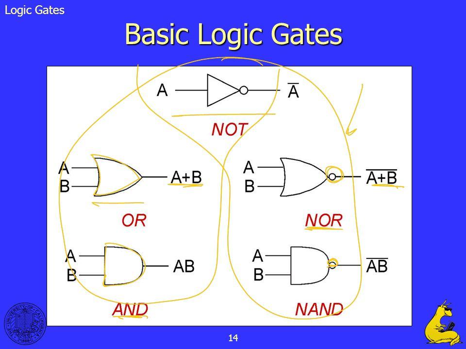 Logic Gates Basic Logic Gates 14