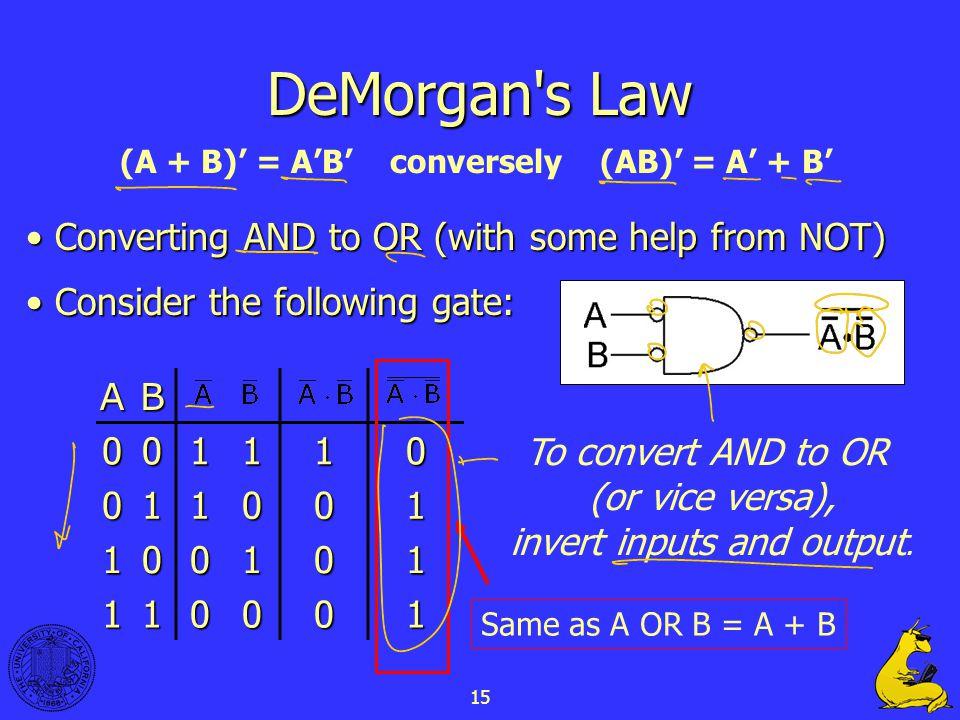 (A + B)' = A'B' conversely (AB)' = A' + B'