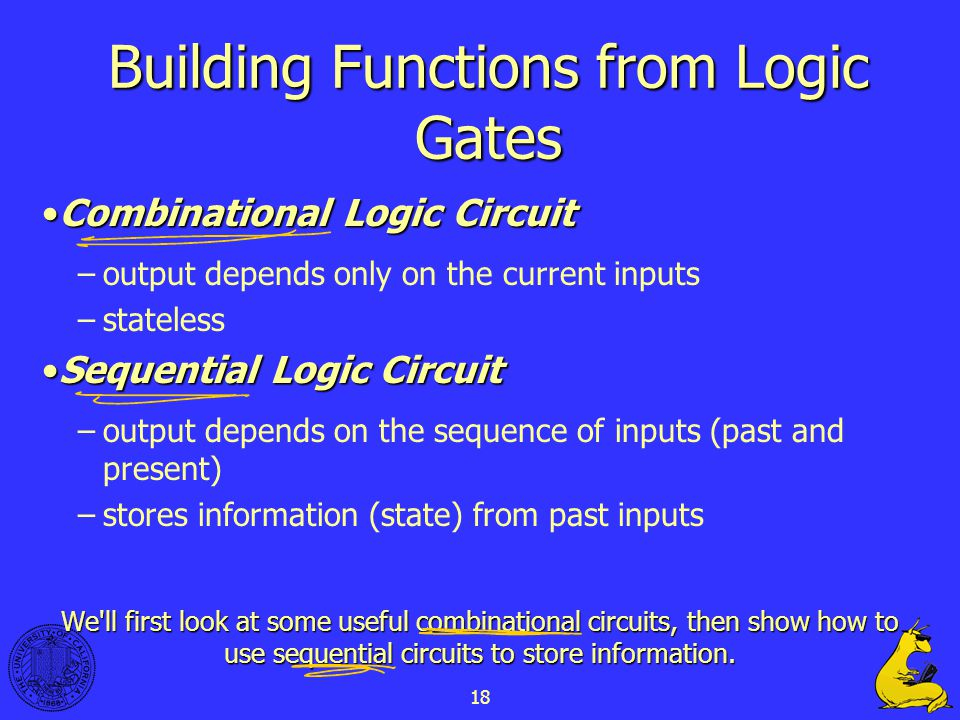 Building Functions from Logic Gates