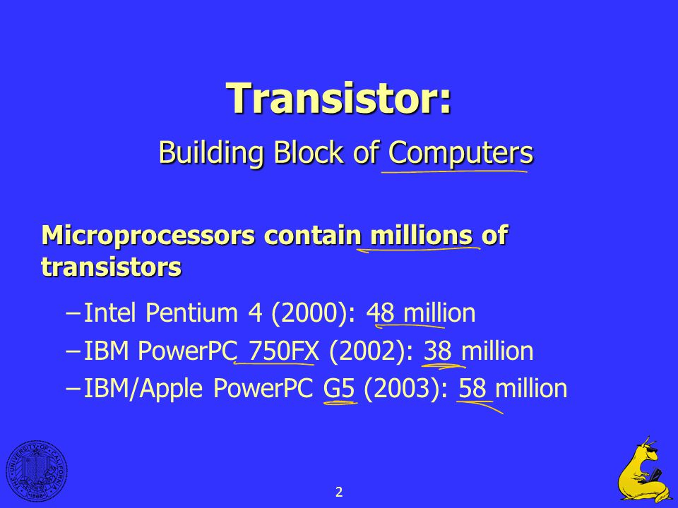 Transistor: Building Block of Computers