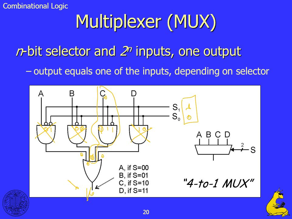 Multiplexer (MUX) n-bit selector and 2n inputs, one output