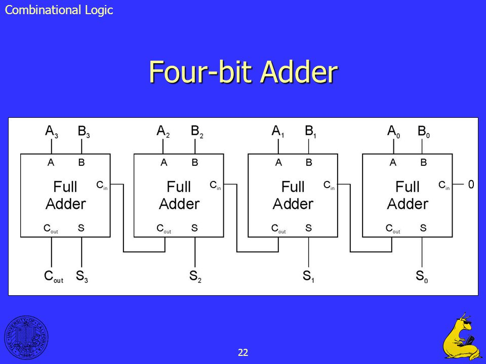 Four-bit Adder Combinational Logic 22