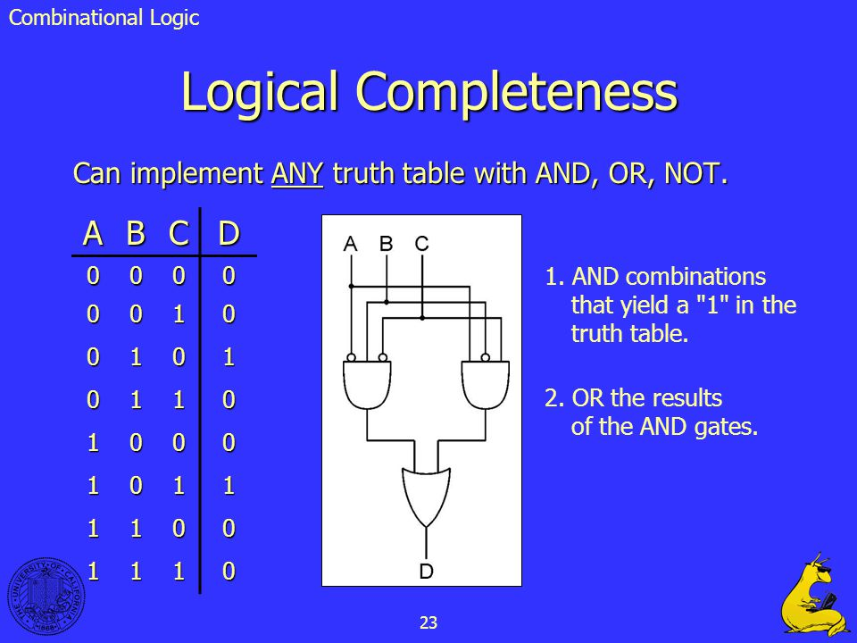 Logical Completeness A B C D