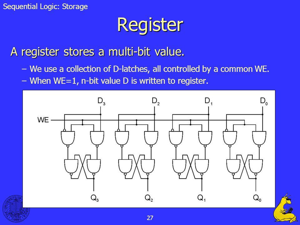 Register A register stores a multi-bit value.