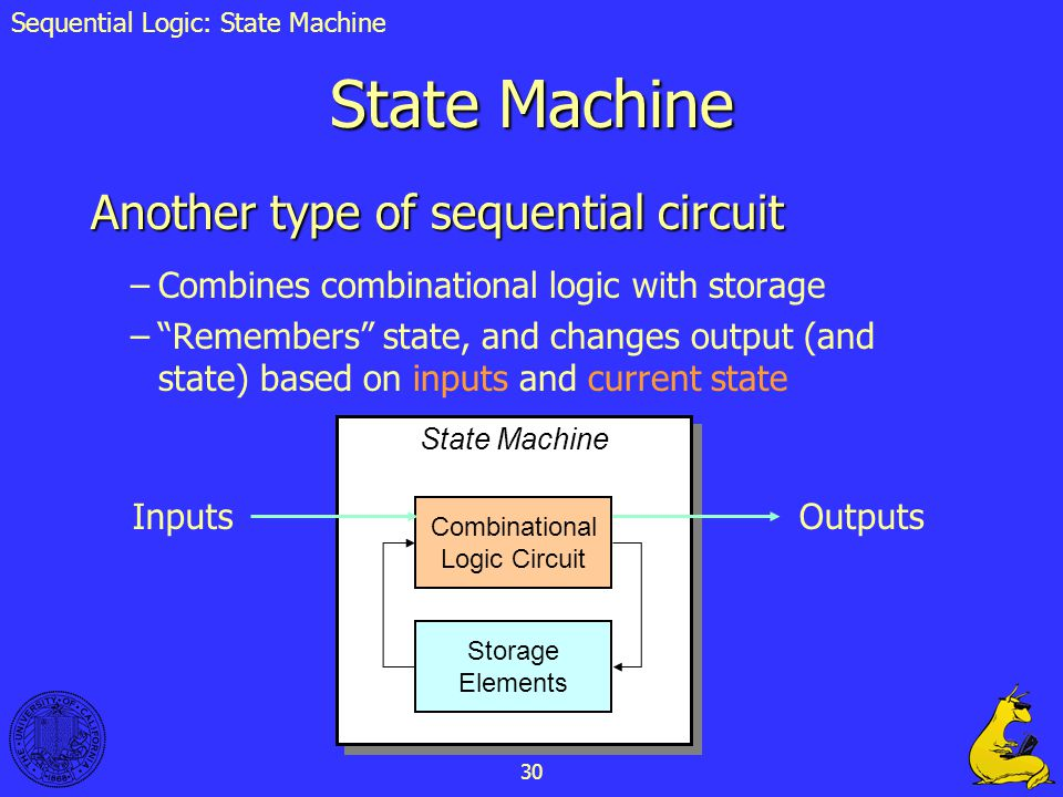State Machine Another type of sequential circuit