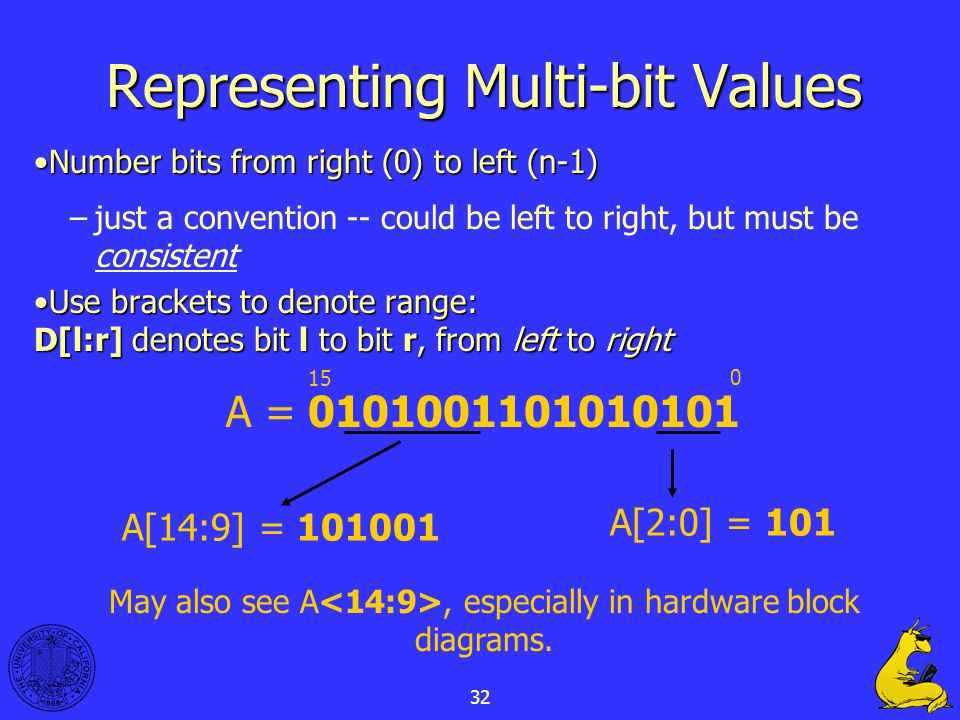 Representing Multi-bit Values