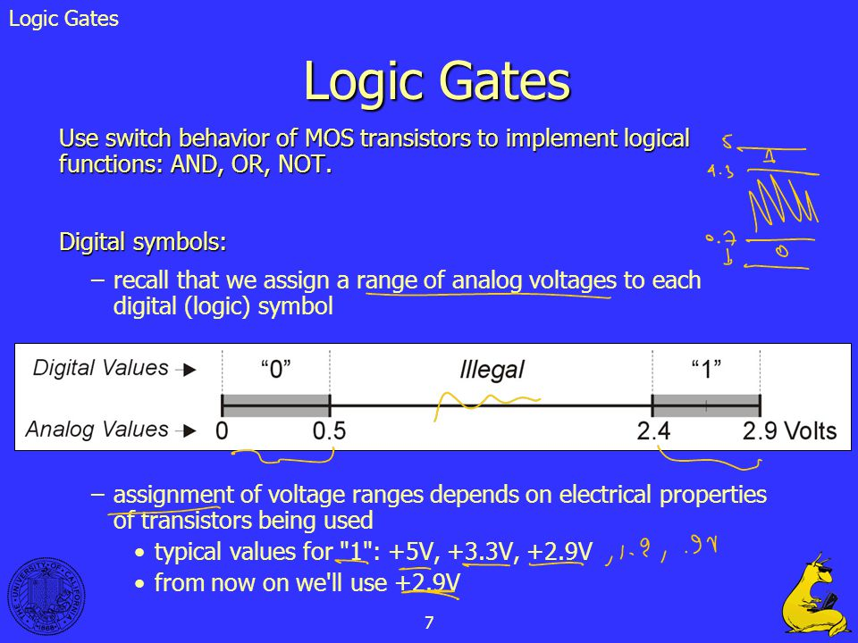 Logic Gates Logic Gates. Use switch behavior of MOS transistors to implement logical functions: AND, OR, NOT.