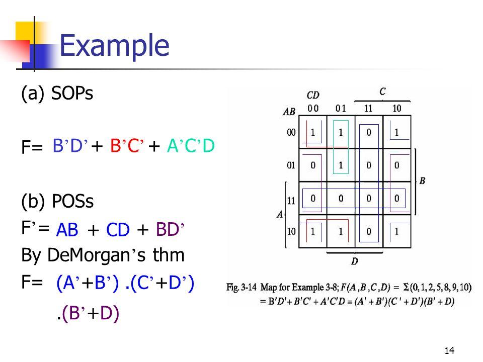 Example (a) SOPs F= (b) POSs F'= By DeMorgan's thm B'D' + B'C' + A'C'D