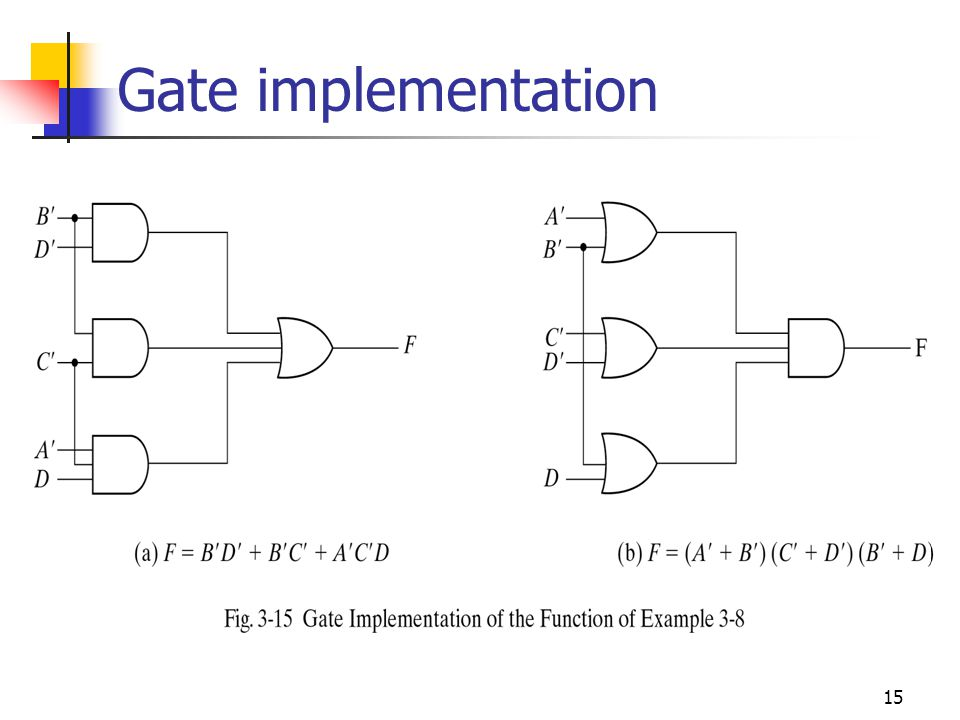 Gate implementation