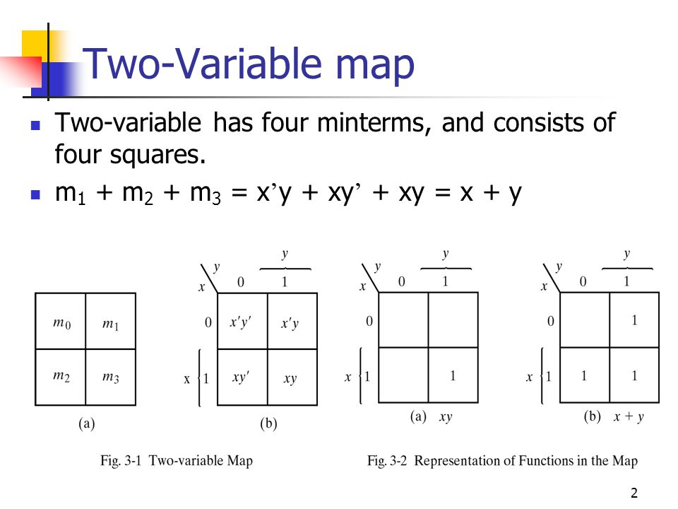 Two-Variable map Two-variable has four minterms, and consists of four squares.