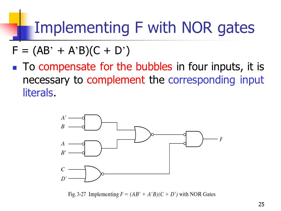 Implementing F with NOR gates