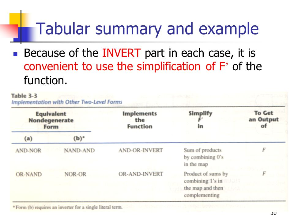 Tabular summary and example