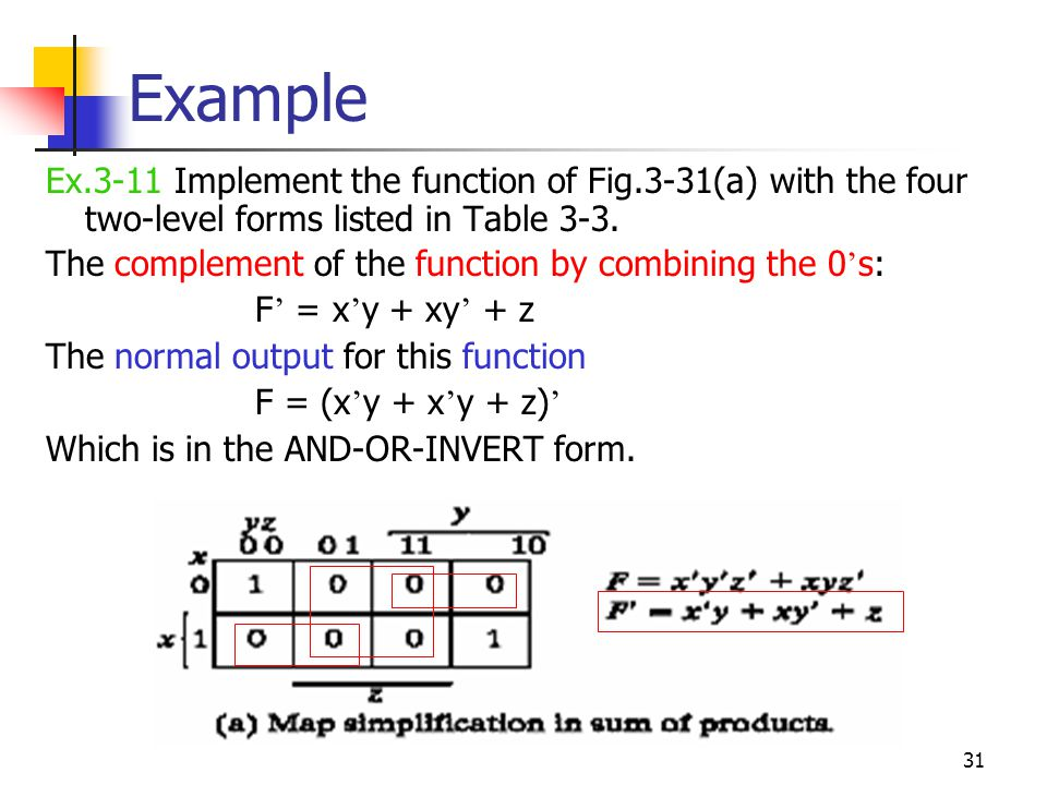 Example Ex.3-11 Implement the function of Fig.3-31(a) with the four two-level forms listed in Table 3-3.