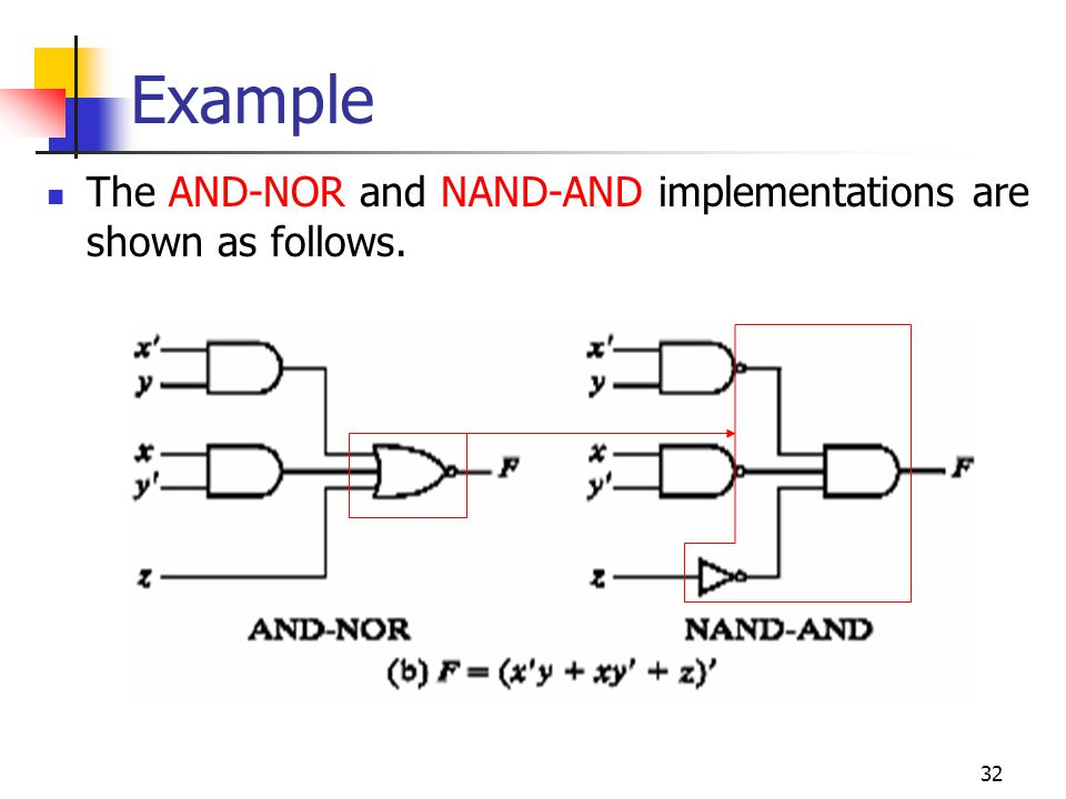 Example The AND-NOR and NAND-AND implementations are shown as follows.