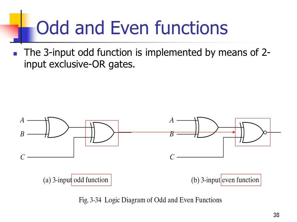 Odd and Even functions The 3-input odd function is implemented by means of 2-input exclusive-OR gates.