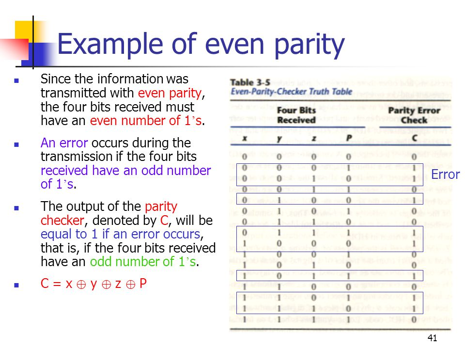 Example of even parity Since the information was transmitted with even parity, the four bits received must have an even number of 1's.