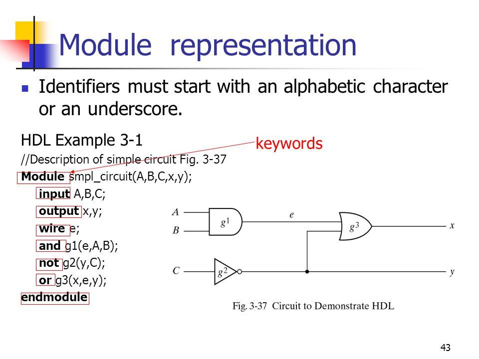 Module representation