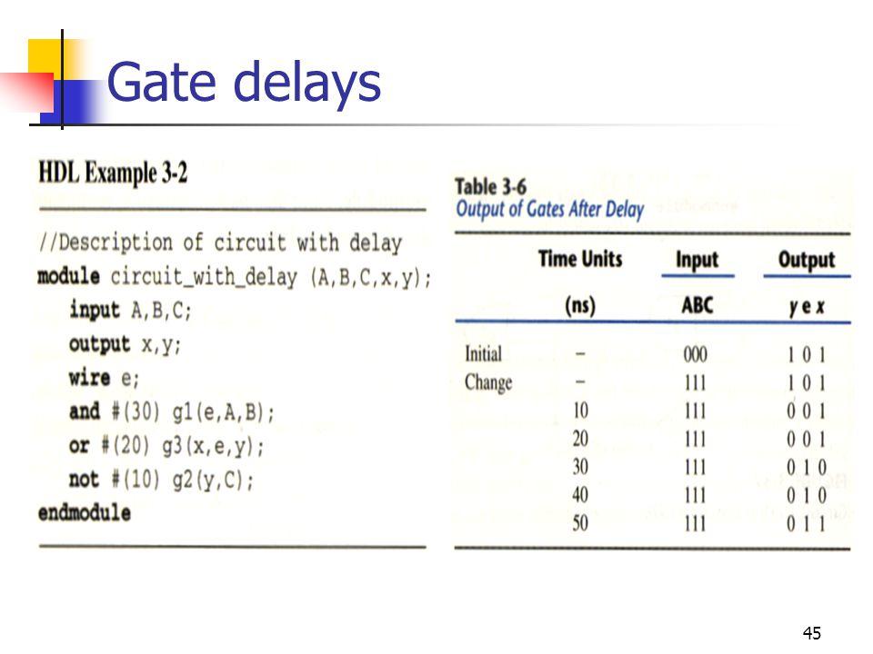 Gate delays