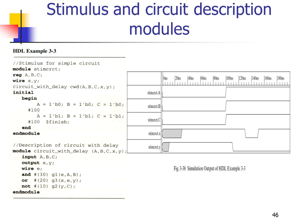 Stimulus and circuit description modules