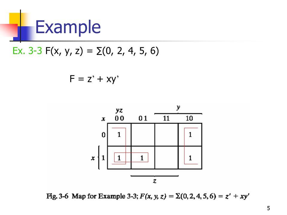 Example Ex. 3-3 F(x, y, z) = ∑(0, 2, 4, 5, 6) F = z' + xy'
