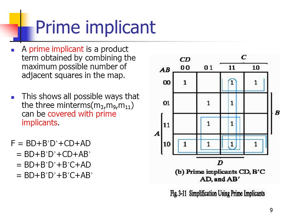 Prime implicant A prime implicant is a product term obtained by combining the maximum possible number of adjacent squares in the map.