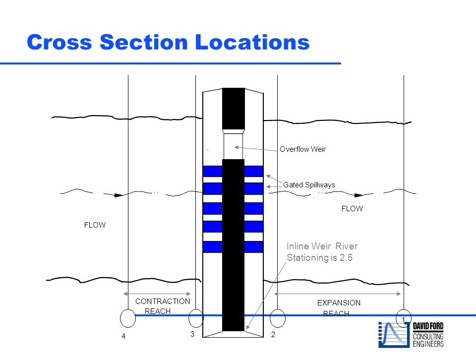 Cross Section Locations