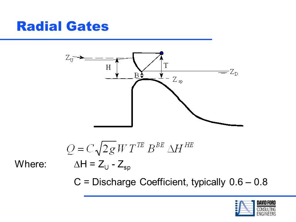 Radial Gates Where: DH = ZU - Zsp