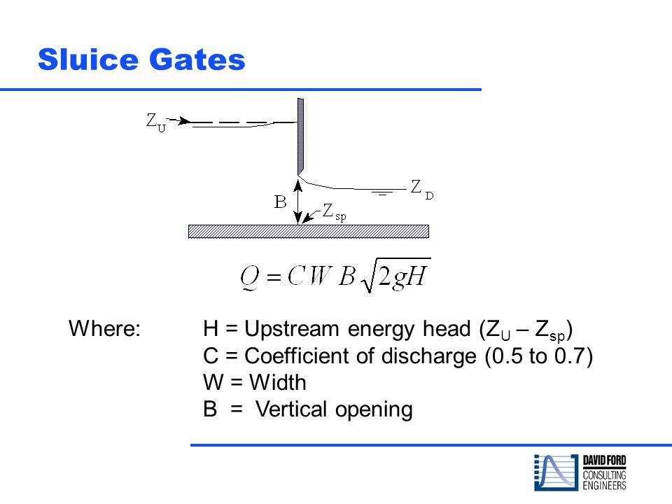 Sluice Gates Where: H = Upstream energy head (ZU – Zsp) C = Coefficient of discharge (0.5 to 0.7) W = Width B = Vertical opening.