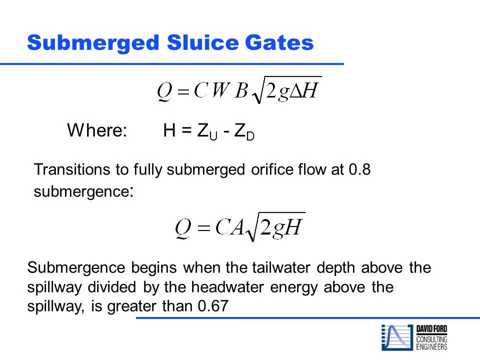 Submerged Sluice Gates