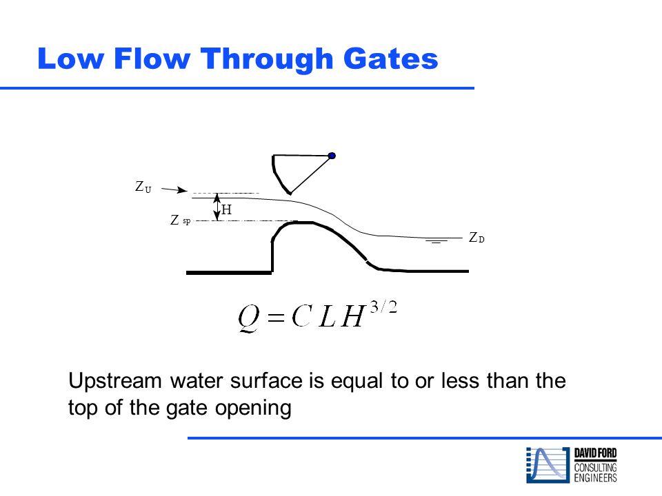 Low Flow Through Gates Z. U. H. Z. sp. Z. D.