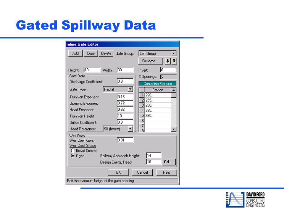 Gated Spillway Data