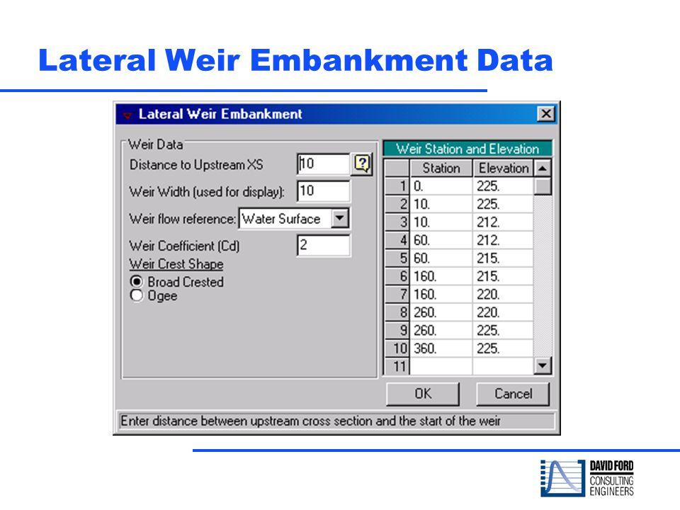 Lateral Weir Embankment Data