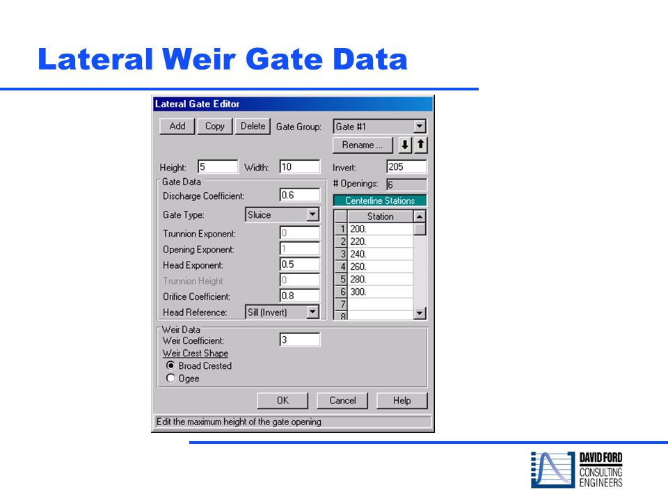 Lateral Weir Gate Data
