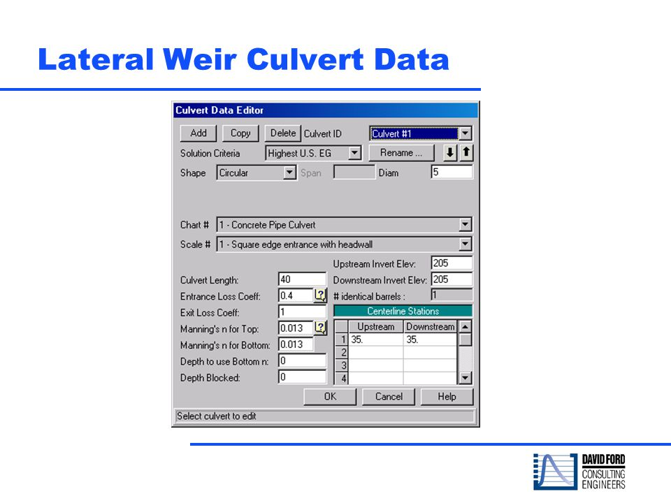 Lateral Weir Culvert Data