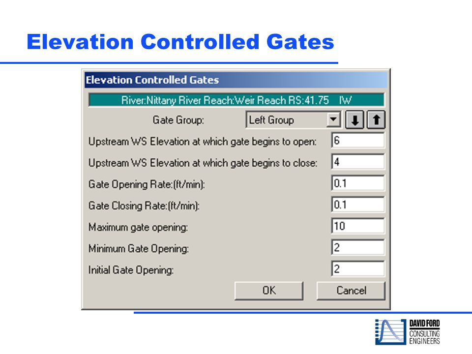 Elevation Controlled Gates