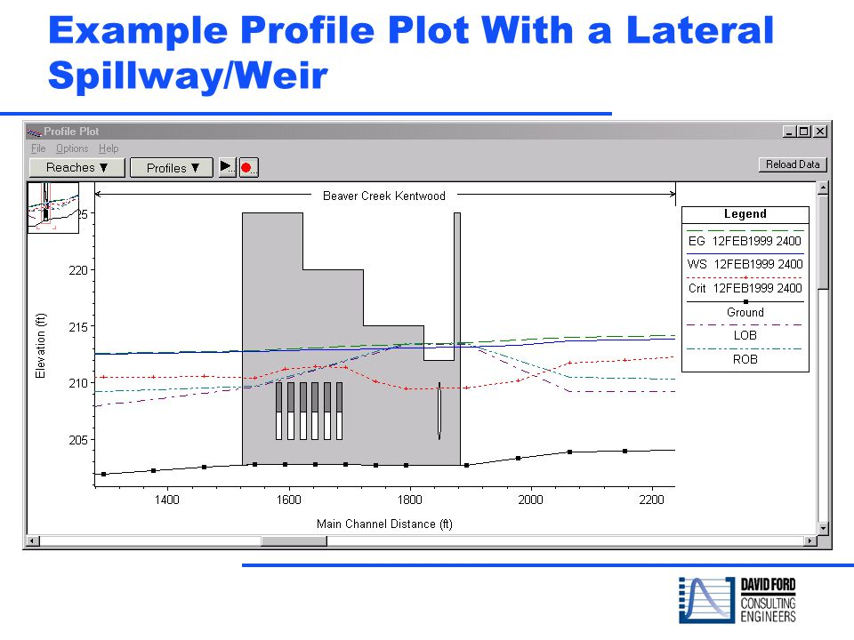 Example Profile Plot With a Lateral Spillway/Weir