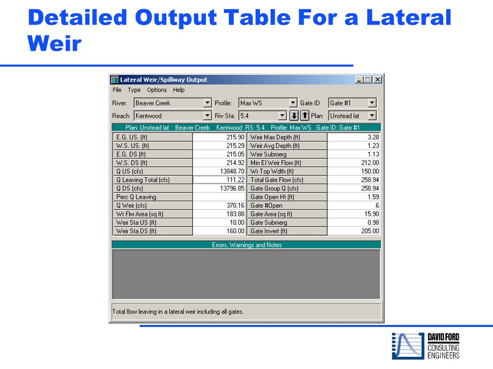 Detailed Output Table For a Lateral Weir